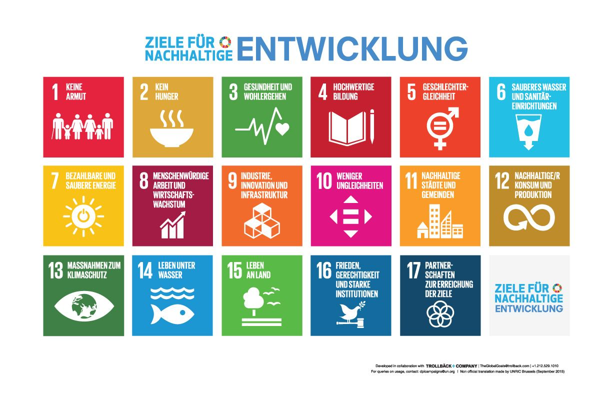 Piktogramme zu den 17 nachhaltigen Entwicklungszielen der Vereinten Nationen